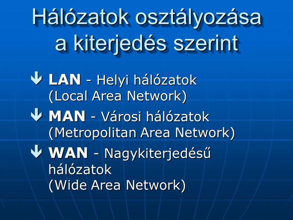 Hálózatok osztályozása a kiterjedés szerint êLAN - Helyi hálózatok (Local Area Network) êMAN - Városi hálózatok (Metropolitan Area Network) êWAN - Nag