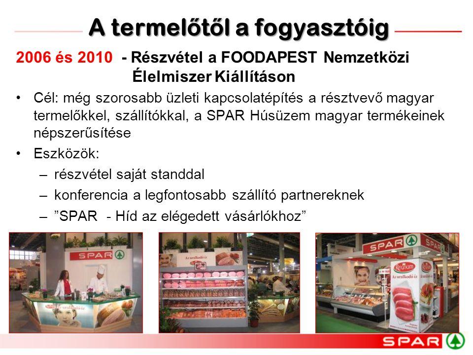 2006 és 2010 - Részvétel a FOODAPEST Nemzetközi Élelmiszer Kiállításon •Cél: még szorosabb üzleti kapcsolatépítés a résztvevő magyar termelőkkel, szál