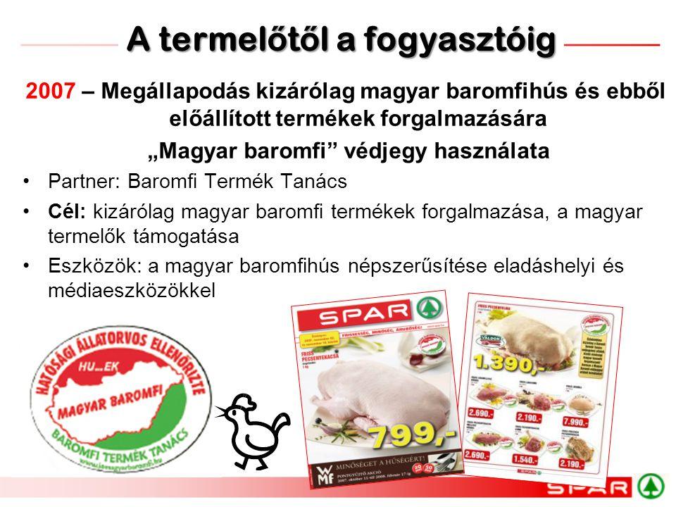"""2007 – Megállapodás kizárólag magyar baromfihús és ebből előállított termékek forgalmazására """"Magyar baromfi"""" védjegy használata •Partner: Baromfi Ter"""
