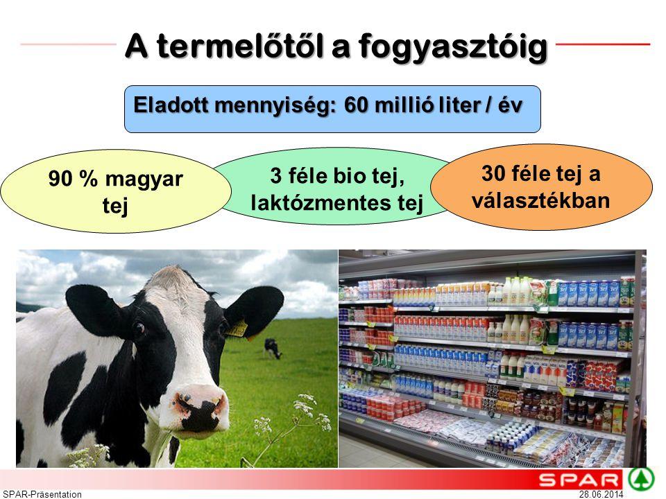 A termel ő t ő l a fogyasztóig 28.06.2014SPAR-Präsentation 3 féle bio tej, laktózmentes tej 30 féle tej a választékban 90 % magyar tej Eladott mennyis
