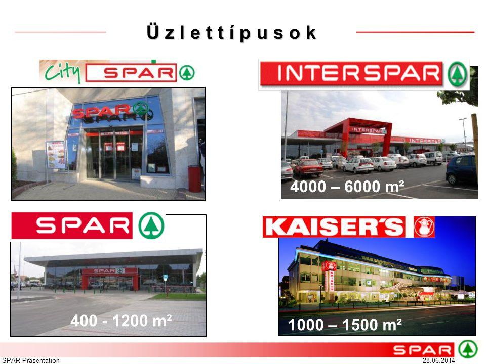 28.06.2014SPAR-Präsentation Ü z l e t t í p u s o k 400 - 1200 m² 1000 – 1500 m² 4000 – 6000 m²