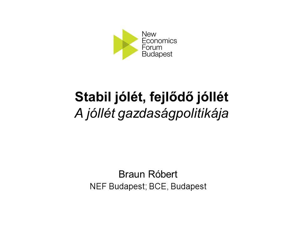Braun Róbert NEF Budapest; BCE, Budapest Stabil jólét, fejlődő jóllét A jóllét gazdaságpolitikája