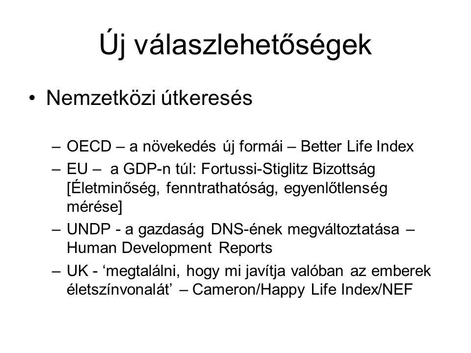 Új válaszlehetőségek •Nemzetközi útkeresés –OECD – a növekedés új formái – Better Life Index –EU – a GDP-n túl: Fortussi-Stiglitz Bizottság [Életminőség, fenntrathatóság, egyenlőtlenség mérése] –UNDP - a gazdaság DNS-ének megváltoztatása – Human Development Reports –UK - 'megtalálni, hogy mi javítja valóban az emberek életszínvonalát' – Cameron/Happy Life Index/NEF