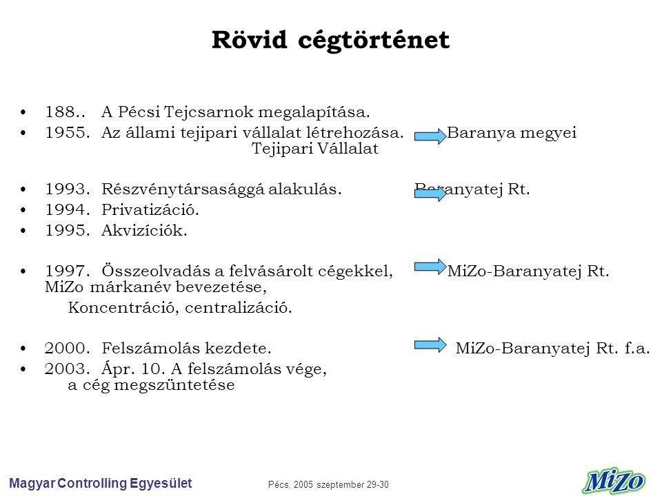 Magyar Controlling Egyesület Pécs, 2005 szeptember 29-30 Rövid cégtörténet •188..