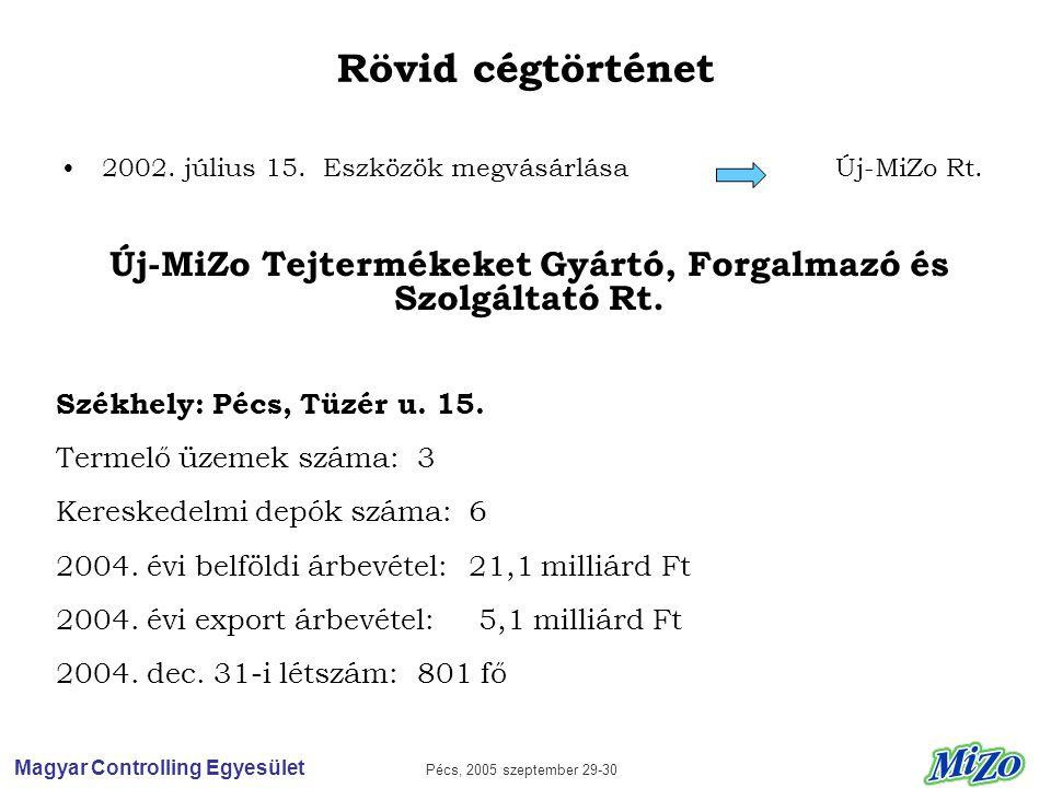 Magyar Controlling Egyesület Pécs, 2005 szeptember 29-30 Rövid cégtörténet •2002.