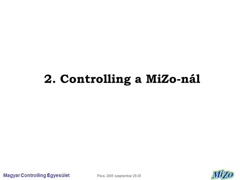 Magyar Controlling Egyesület Pécs, 2005 szeptember 29-30 2. Controlling a MiZo-nál