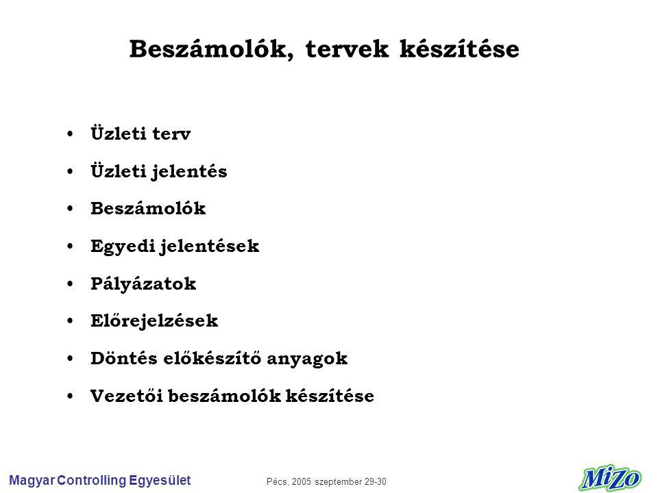 Magyar Controlling Egyesület Pécs, 2005 szeptember 29-30 Beszámolók, tervek készítése • Üzleti terv • Üzleti jelentés • Beszámolók • Egyedi jelentések • Pályázatok • Előrejelzések • Döntés előkészítő anyagok • Vezetői beszámolók készítése