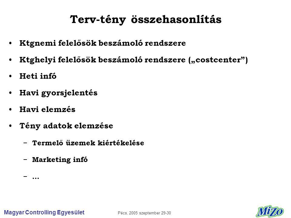 """Magyar Controlling Egyesület Pécs, 2005 szeptember 29-30 Terv-tény összehasonlítás • Ktgnemi felelősök beszámoló rendszere • Ktghelyi felelősök beszámoló rendszere (""""costcenter ) • Heti infó • Havi gyorsjelentés • Havi elemzés • Tény adatok elemzése − Termelő üzemek kiértékelése − Marketing infó − …"""