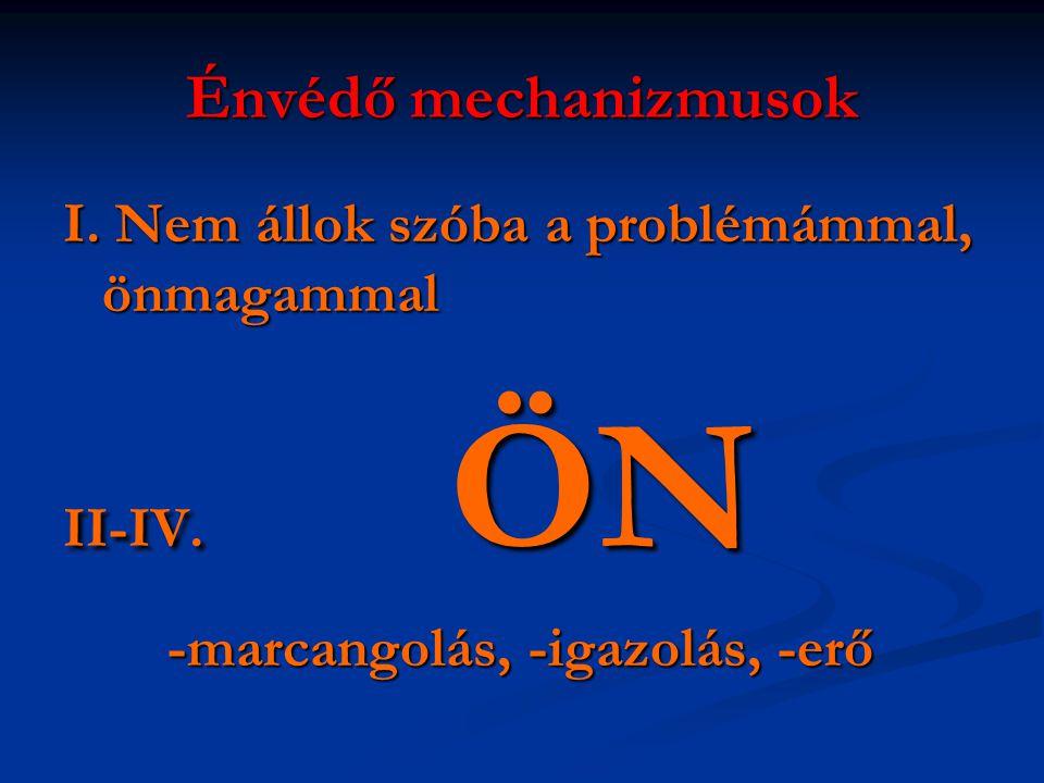 Énvédő mechanizmusok I. Nem állok szóba a problémámmal, önmagammal II-IV. ÖN -marcangolás, -igazolás, -erő