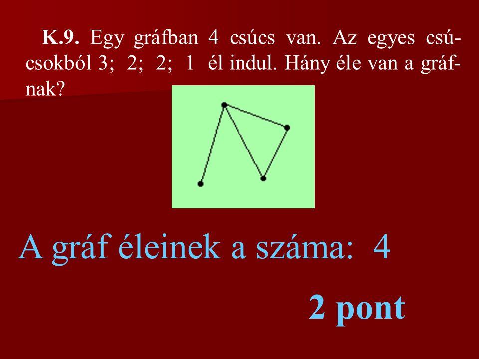 K.9. Egy gráfban 4 csúcs van. Az egyes csú- csokból 3; 2; 2; 1 él indul. Hány éle van a gráf- nak? A gráf éleinek a száma: 4 2 pont