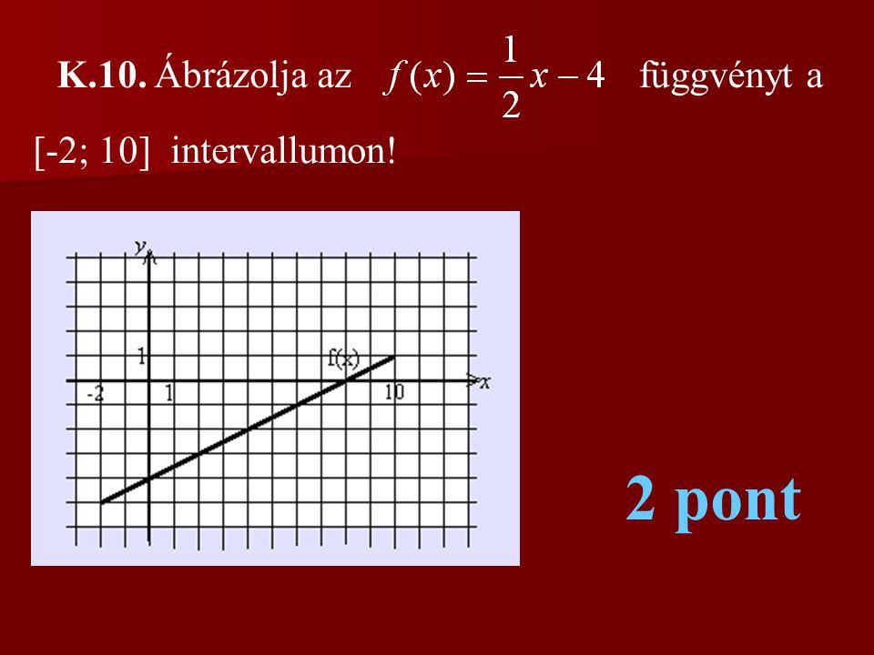 K.10. Ábrázolja az [-2; 10] intervallumon! függvényt a 2 pont