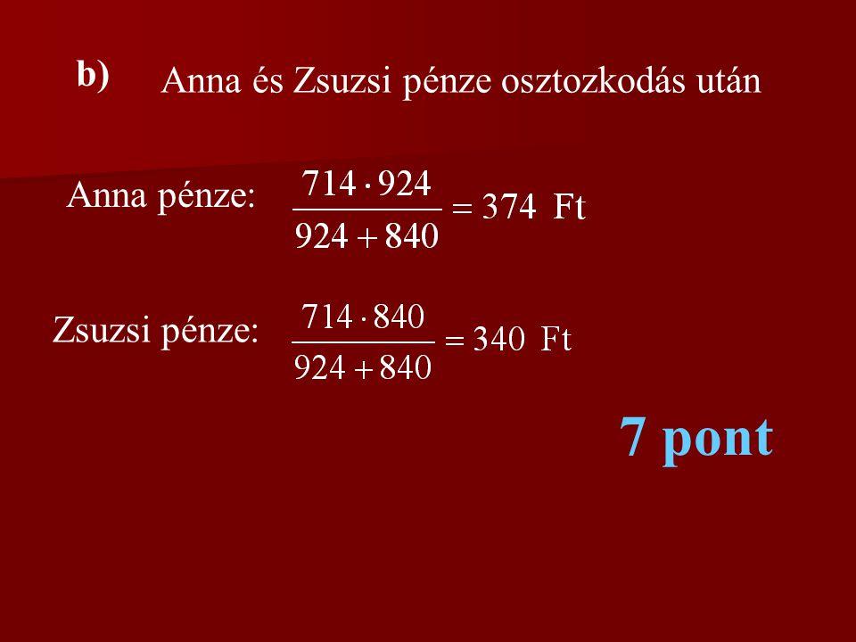 b) Anna és Zsuzsi pénze osztozkodás után Anna pénze: Zsuzsi pénze: 7 pont