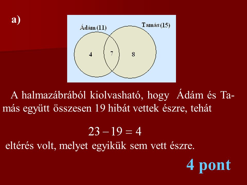 a) A halmazábrából kiolvasható, hogy Ádám és Ta- más együtt összesen 19 hibát vettek észre, tehát eltérés volt, melyet egyikük sem vett észre. 4 pont