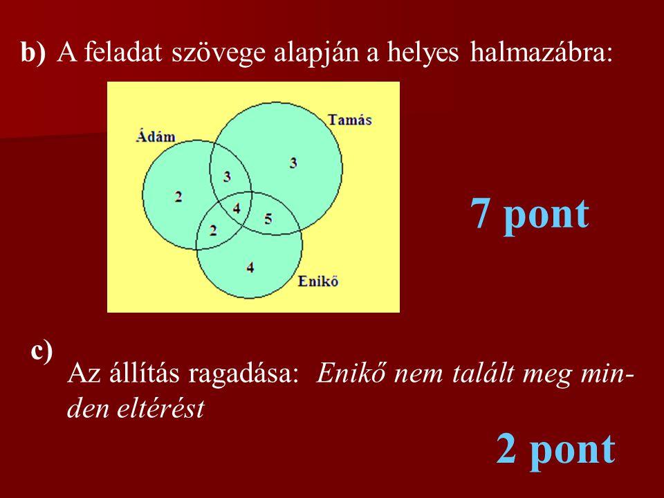 b) A feladat szövege alapján a helyes halmazábra: 7 pont c) Az állítás ragadása: Enikő nem talált meg min- den eltérést 2 pont