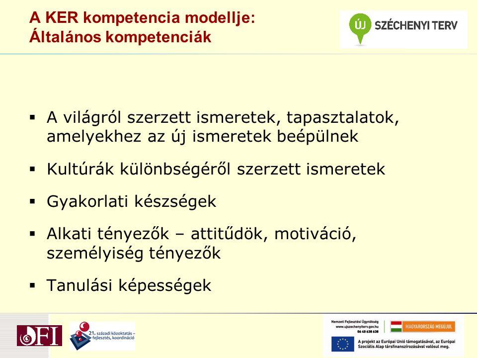 A KER kompetencia modellje: Általános kompetenciák  A világról szerzett ismeretek, tapasztalatok, amelyekhez az új ismeretek beépülnek  Kultúrák különbségéről szerzett ismeretek  Gyakorlati készségek  Alkati tényezők – attitűdök, motiváció, személyiség tényezők  Tanulási képességek
