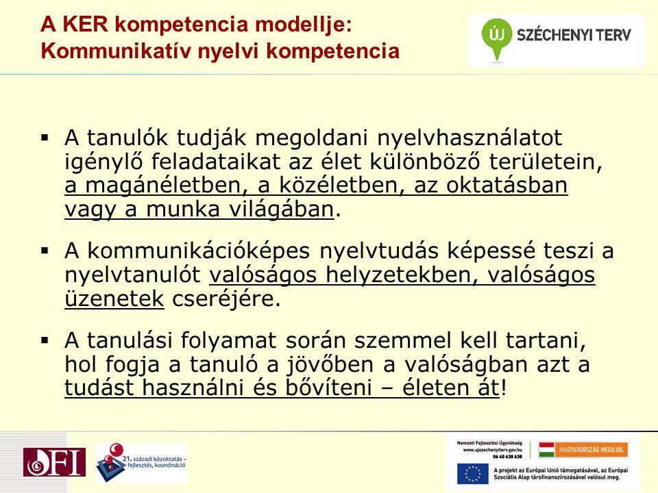 A KER kompetencia modellje: Kommunikatív nyelvi kompetencia  A tanulók tudják megoldani nyelvhasználatot igénylő feladataikat az élet különböző területein, a magánéletben, a közéletben, az oktatásban vagy a munka világában.
