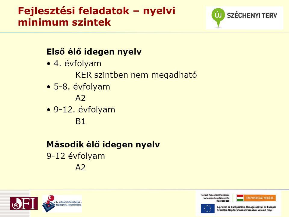 Fejlesztési feladatok – nyelvi minimum szintek Első élő idegen nyelv •4.