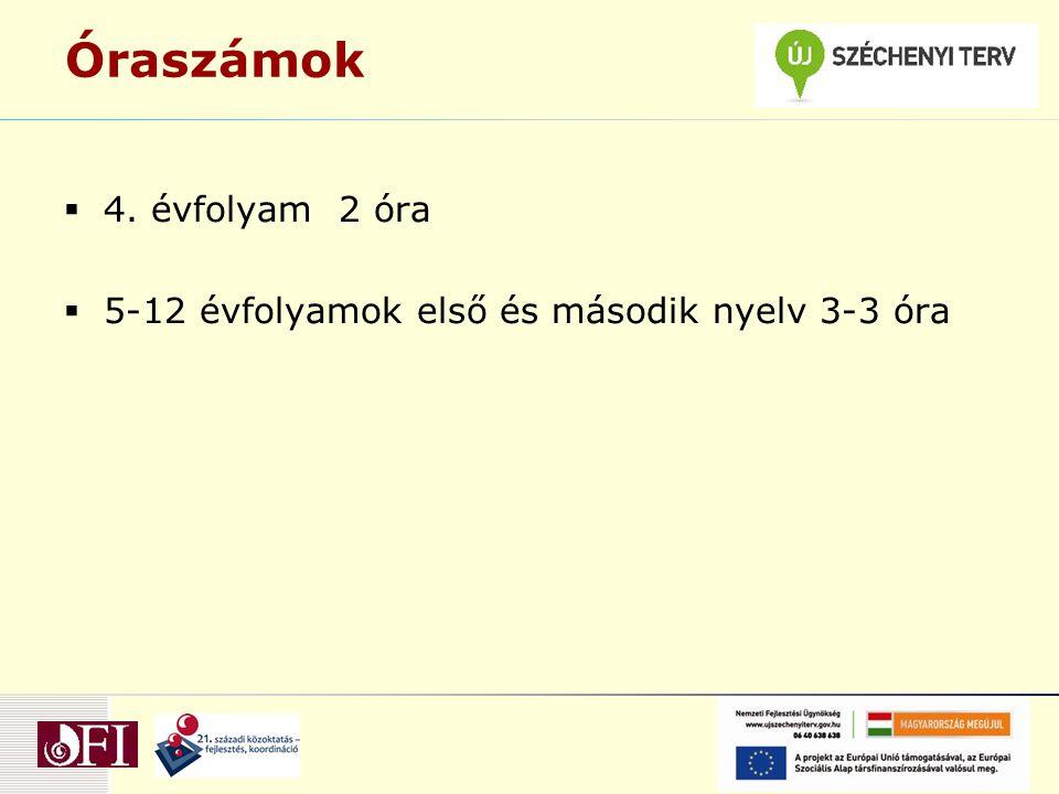Óraszámok  4. évfolyam 2 óra  5-12 évfolyamok első és második nyelv 3-3 óra