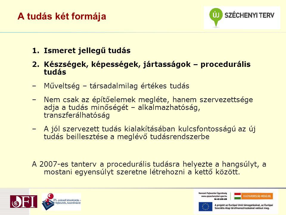A tudás két formája 1.Ismeret jellegű tudás 2.Készségek, képességek, jártasságok – procedurális tudás –Műveltség – társadalmilag értékes tudás –Nem csak az építőelemek megléte, hanem szervezettsége adja a tudás minőségét – alkalmazhatóság, transzferálhatóság –A jól szervezett tudás kialakításában kulcsfontosságú az új tudás beillesztése a meglévő tudásrendszerbe A 2007-es tanterv a procedurális tudásra helyezte a hangsúlyt, a mostani egyensúlyt szeretne létrehozni a kettő között.