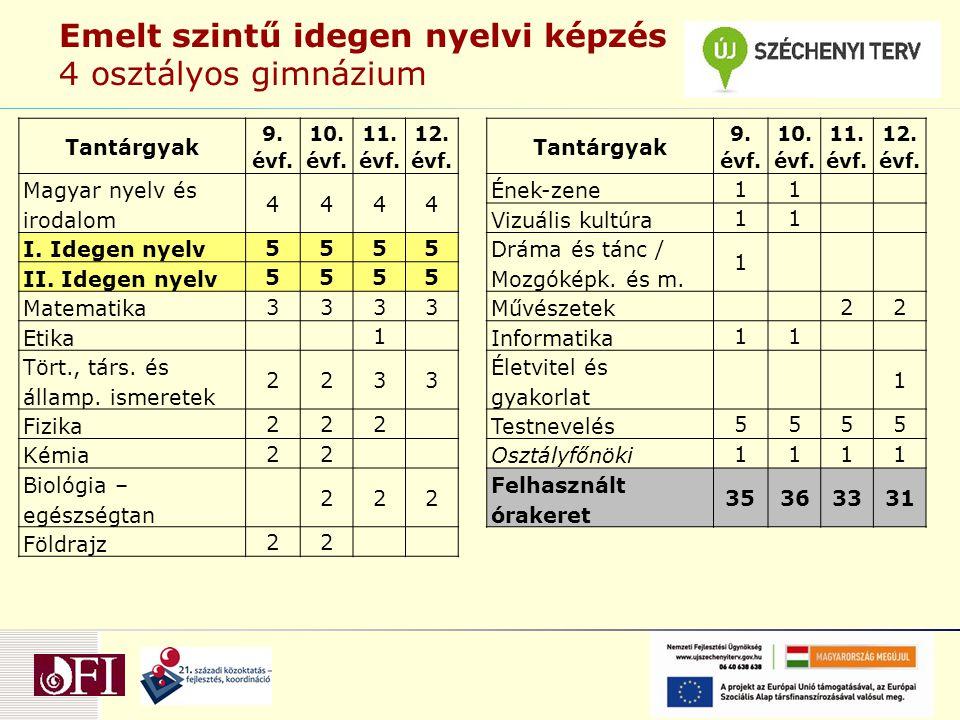 Tantárgyak 9.évf. 10. évf. 11. évf. 12. évf. Magyar nyelv és irodalom 4444 I.