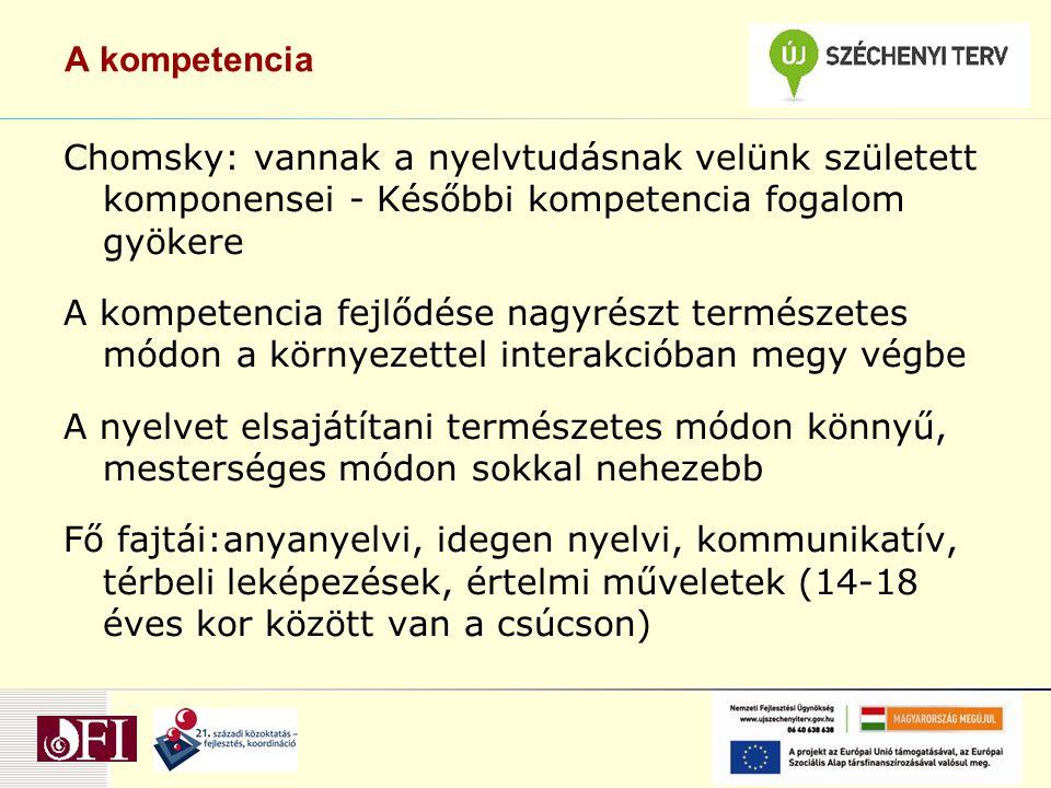 A kompetencia Chomsky: vannak a nyelvtudásnak velünk született komponensei - Későbbi kompetencia fogalom gyökere A kompetencia fejlődése nagyrészt természetes módon a környezettel interakcióban megy végbe A nyelvet elsajátítani természetes módon könnyű, mesterséges módon sokkal nehezebb Fő fajtái:anyanyelvi, idegen nyelvi, kommunikatív, térbeli leképezések, értelmi műveletek (14-18 éves kor között van a csúcson)
