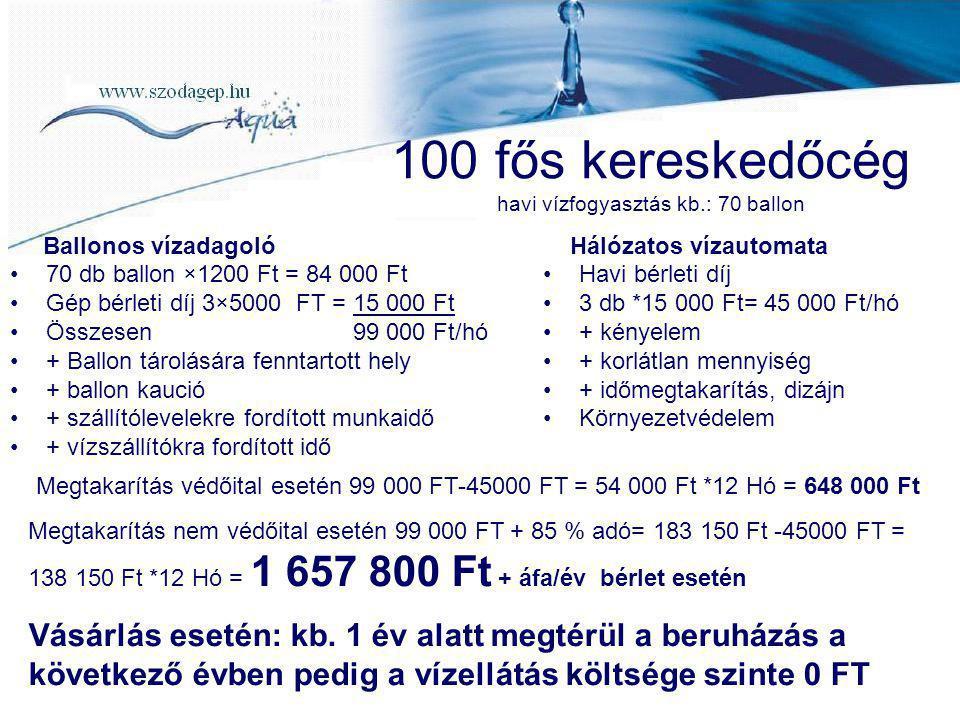 Ballonos vízadagoló •70 db ballon ×1200 Ft = 84 000 Ft •Gép bérleti díj 3×5000 FT = 15 000 Ft •Összesen 99 000 Ft/hó •+ Ballon tárolására fenntartott