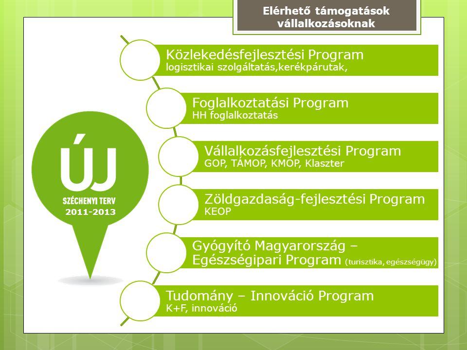 Elérhető támogatások vállalkozásoknak Közlekedésfejlesztési Program logisztikai szolgáltatás,kerékpárutak, Foglalkoztatási Program HH foglalkoztatás V
