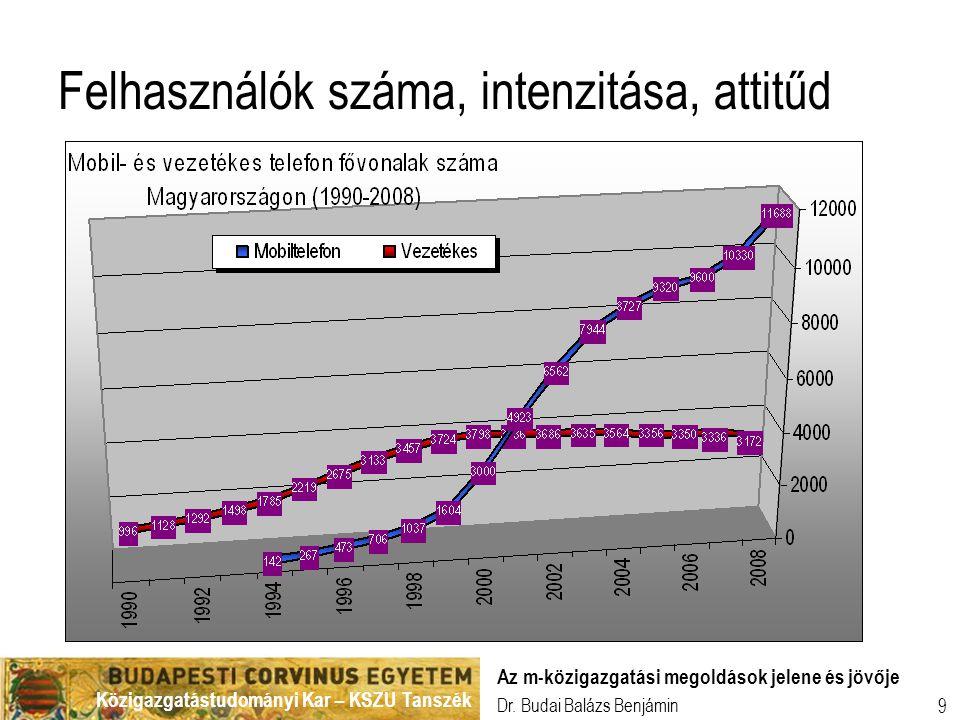Közigazgatástudományi Kar – KSZU Tanszék Dr. Budai Balázs Benjámin Az m-közigazgatási megoldások jelene és jövője 9 Felhasználók száma, intenzitása, a