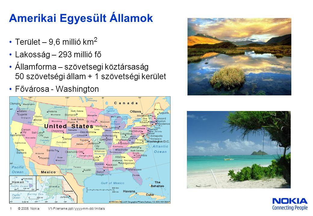 Company Confidential 2 © 2005 Nokia V1-Filename.ppt / yyyy-mm-dd / Initials Amerikai Egyesült Államok népessége •Lakosság – 316,7 millió fő (2012) •Népsűrűség – 30 fő/km 2 Nagyon egyenlőtlen eloszlásban - sűrűn lakott – észak-atlanti partvidék (megalopolisz) 150-300 fő/km 2 - ritkán lakott – hegységek, magas fennsíkok, elzárt medencék 1-10 fő/km 2 Összetétel: 12% 1% 4% 83%