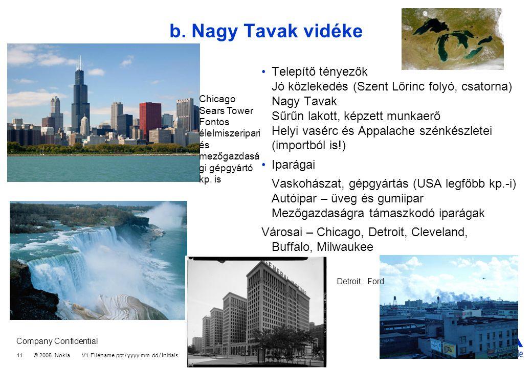 Company Confidential 11 © 2005 Nokia V1-Filename.ppt / yyyy-mm-dd / Initials b.