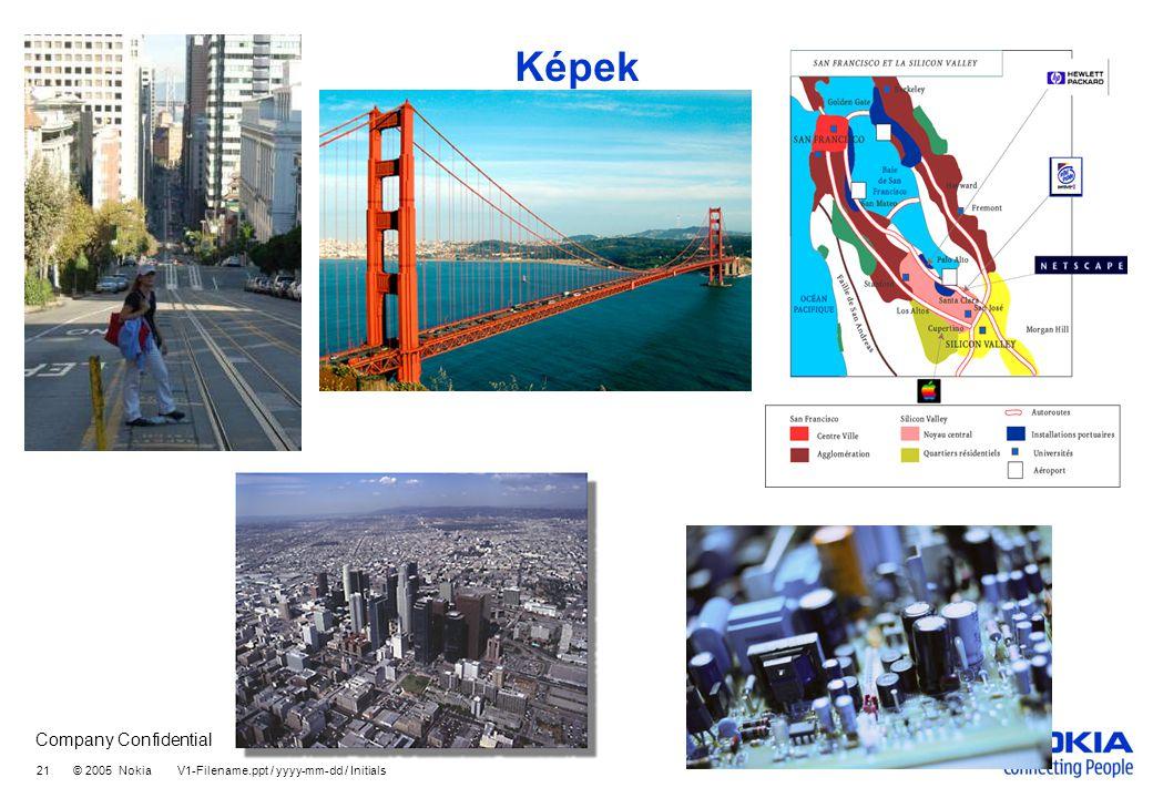 Company Confidential 21 © 2005 Nokia V1-Filename.ppt / yyyy-mm-dd / Initials Képek