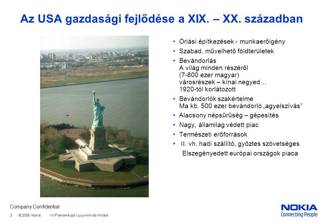 Company Confidential 3 © 2005 Nokia V1-Filename.ppt / yyyy-mm-dd / Initials Az USA gazdasági fejlődése a XIX.