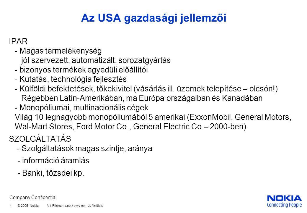Company Confidential 4 © 2005 Nokia V1-Filename.ppt / yyyy-mm-dd / Initials Az USA gazdasági jellemzői IPAR - Magas termelékenység jól szervezett, automatizált, sorozatgyártás - bizonyos termékek egyedüli előállítói - Kutatás, technológia fejlesztés - Külföldi befektetések, tőkekivitel (vásárlás ill.