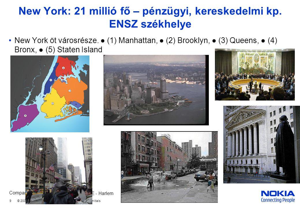 Company Confidential 9 © 2005 Nokia V1-Filename.ppt / yyyy-mm-dd / Initials New York: 21 millió fő – pénzügyi, kereskedelmi kp.