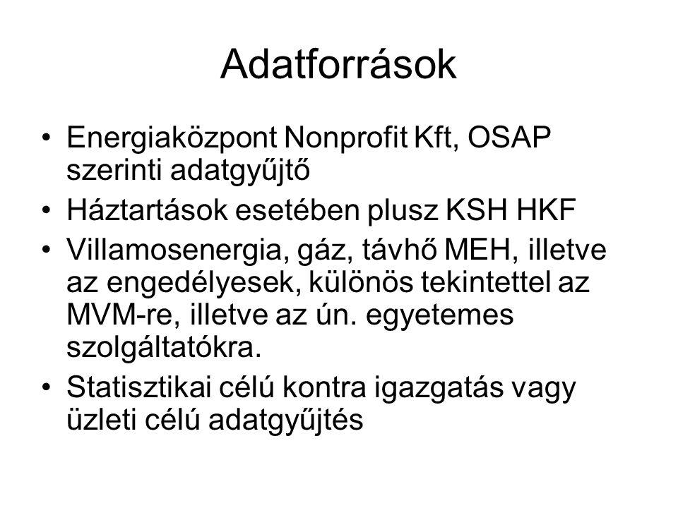 Adatforrások •Energiaközpont Nonprofit Kft, OSAP szerinti adatgyűjtő •Háztartások esetében plusz KSH HKF •Villamosenergia, gáz, távhő MEH, illetve az