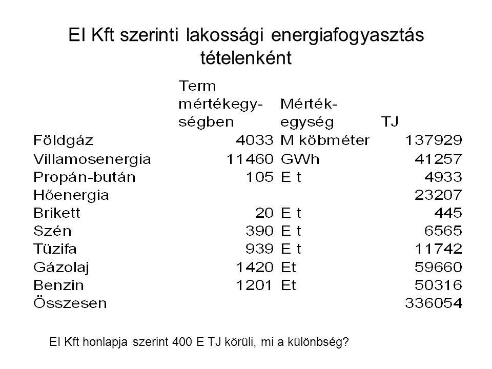 EI Kft szerinti lakossági energiafogyasztás tételenként EI Kft honlapja szerint 400 E TJ körüli, mi a különbség?
