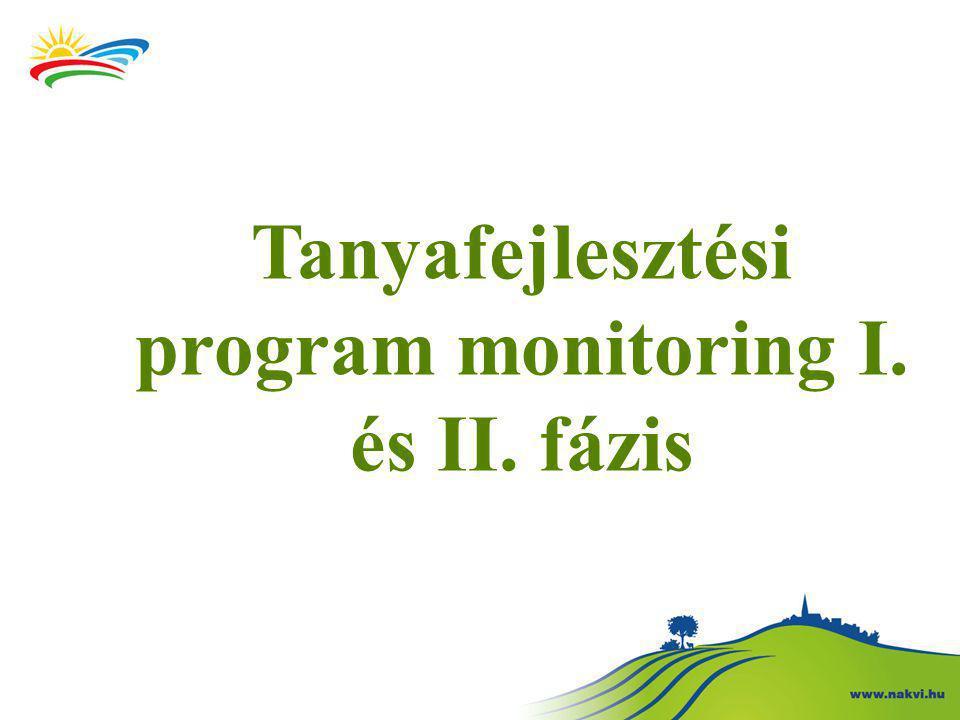 Tanyafejlesztési program monitoring I. és II. fázis