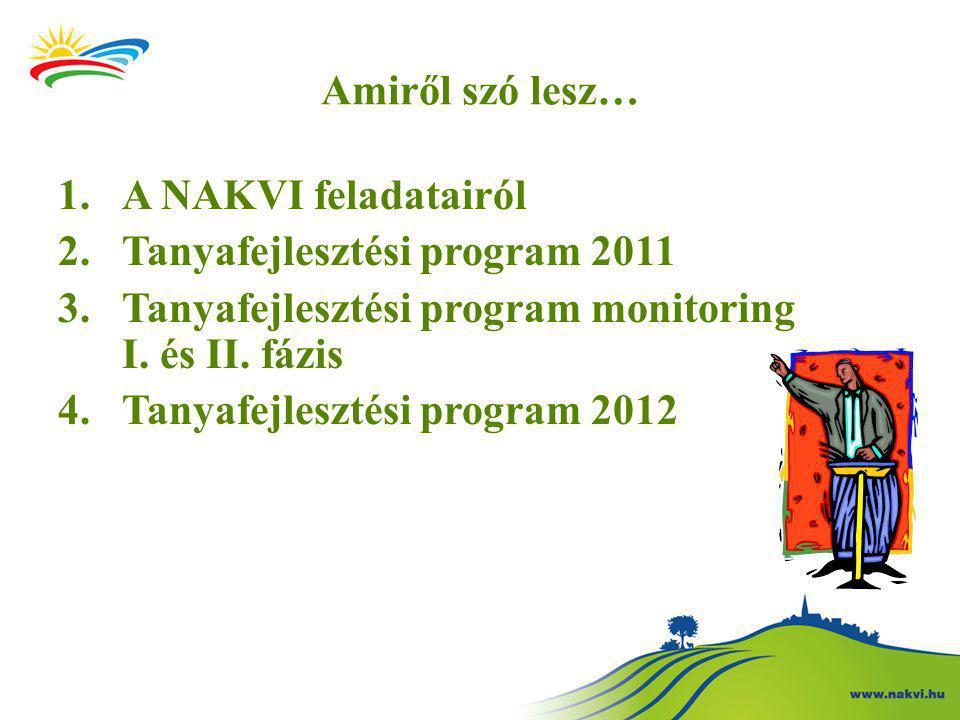 Amiről szó lesz… 1.A NAKVI feladatairól 2.Tanyafejlesztési program 2011 3.Tanyafejlesztési program monitoring I.