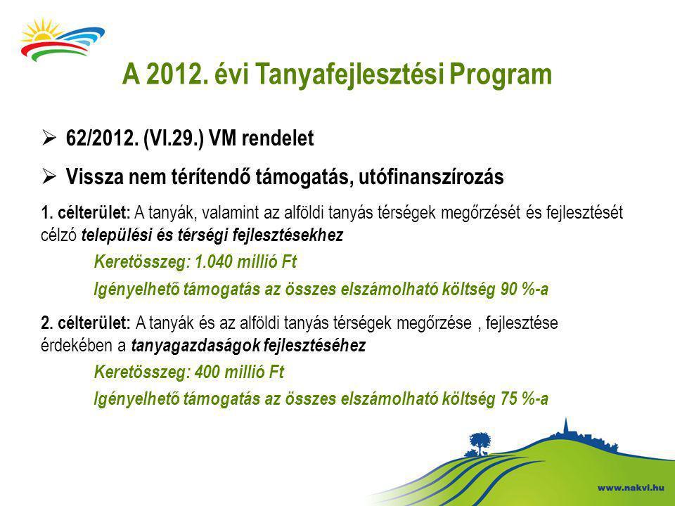 A 2012. évi Tanyafejlesztési Program  62/2012.