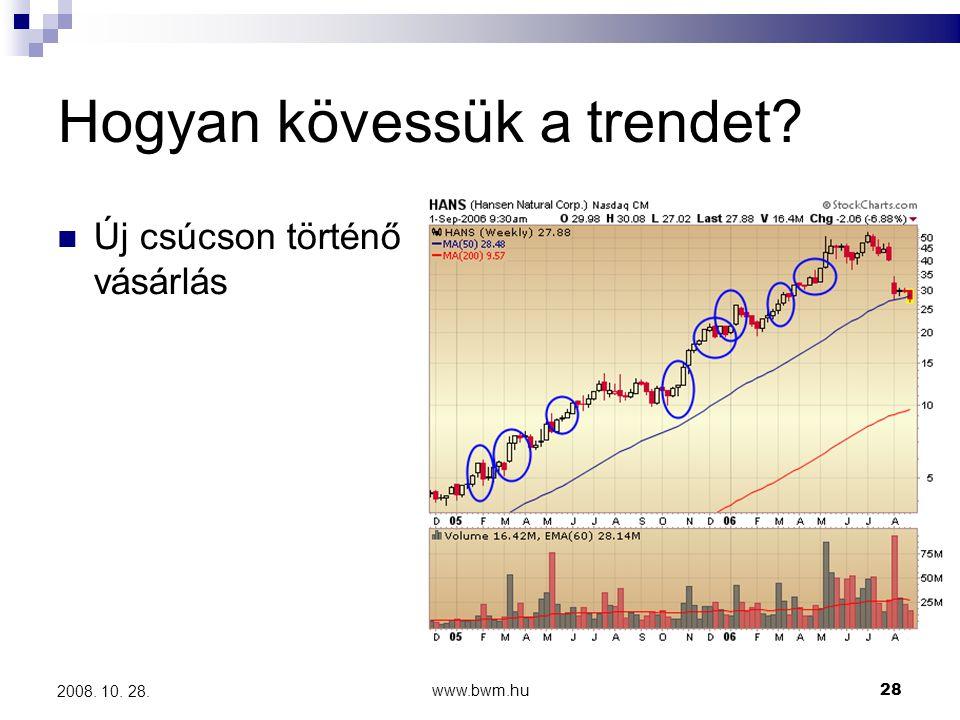 www.bwm.hu28 2008. 10. 28. Hogyan kövessük a trendet?  Új csúcson történő vásárlás