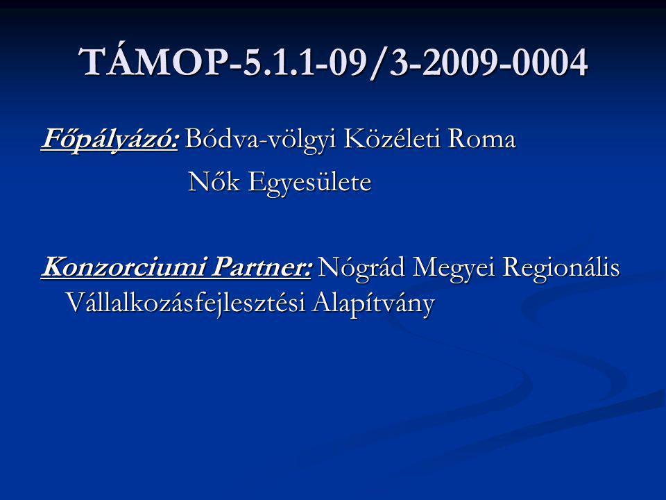 TÁMOP-5.1.1-09/3-2009-0004 Főpályázó: Bódva-völgyi Közéleti Roma Nők Egyesülete Nők Egyesülete Konzorciumi Partner: Nógrád Megyei Regionális Vállalkozásfejlesztési Alapítvány