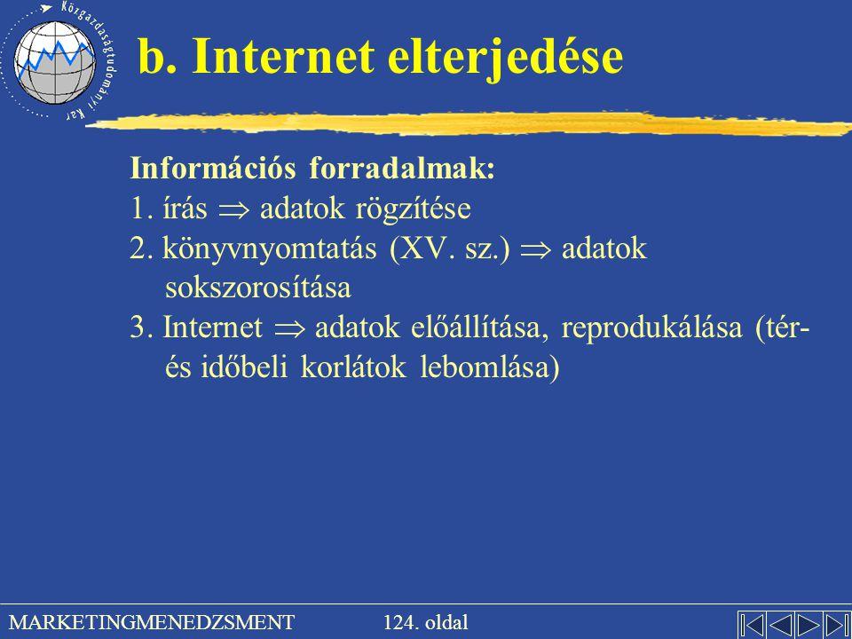 124. oldal MARKETINGMENEDZSMENT b. Internet elterjedése Információs forradalmak: 1. írás  adatok rögzítése 2. könyvnyomtatás (XV. sz.)  adatok soksz
