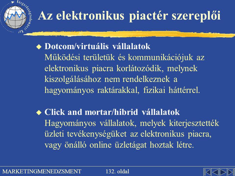 132. oldal MARKETINGMENEDZSMENT Az elektronikus piactér szereplői u Dotcom/virtuális vállalatok Működési területük és kommunikációjuk az elektronikus