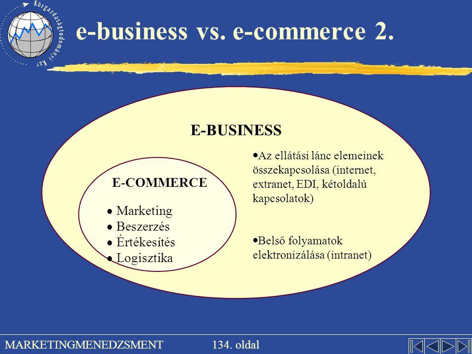 134. oldal MARKETINGMENEDZSMENT e-business vs. e-commerce 2. E-BUSINESS E-COMMERCE  Marketing  Beszerzés  Értékesítés  Logisztika  Az ellátási lá