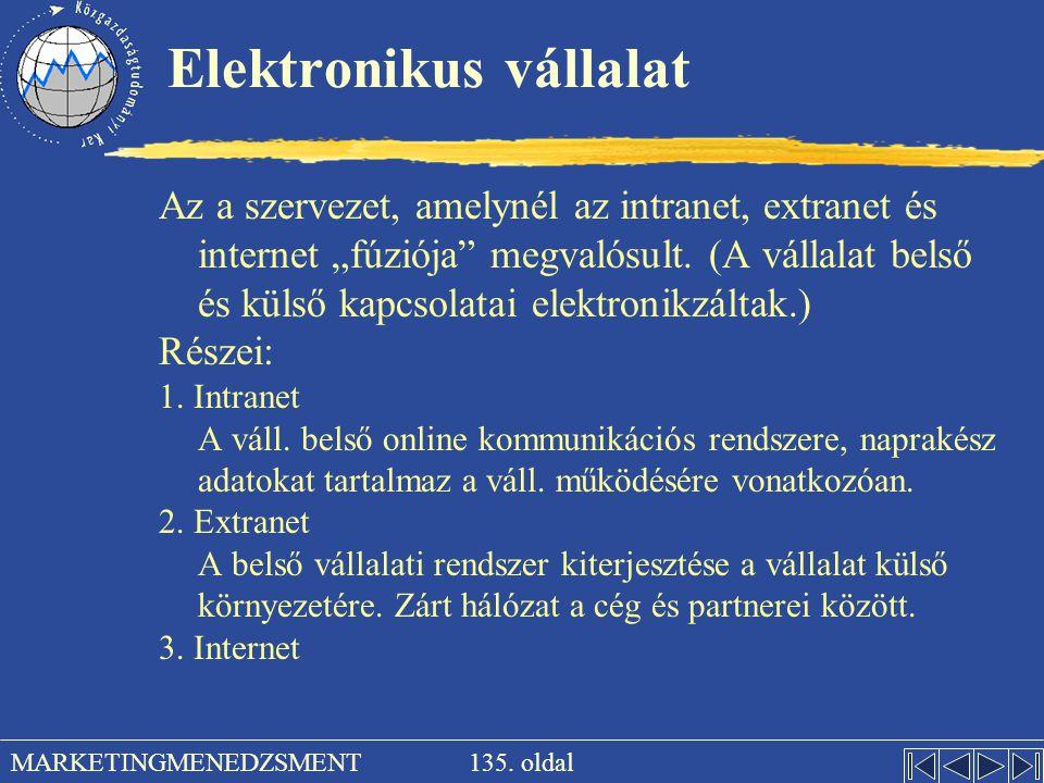 """135. oldal MARKETINGMENEDZSMENT Elektronikus vállalat Az a szervezet, amelynél az intranet, extranet és internet """"fúziója"""" megvalósult. (A vállalat be"""