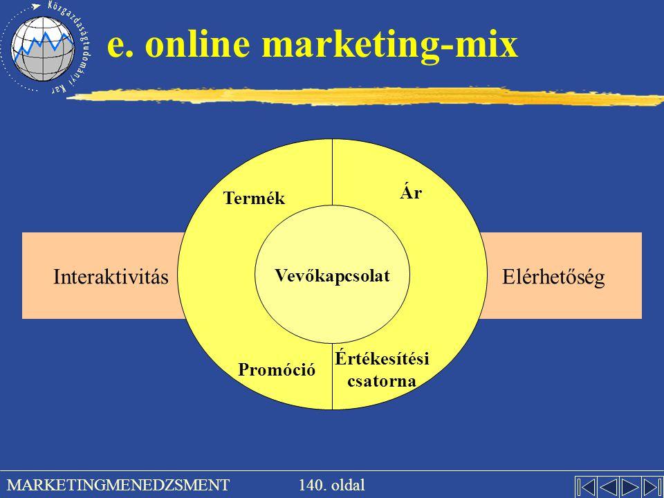 140. oldal MARKETINGMENEDZSMENT e. online marketing-mix ElérhetőségInteraktivitás Vevőkapcsolat Promóció Ár Termék Értékesítési csatorna