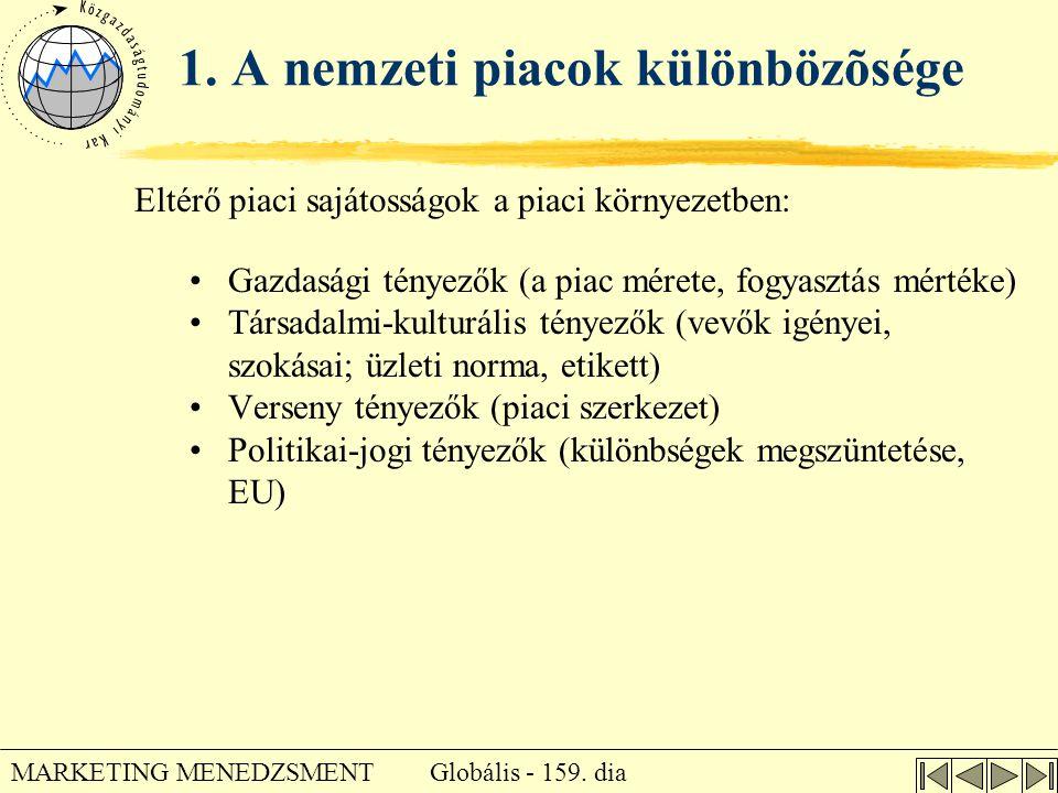 Globális - 159. dia MARKETING MENEDZSMENT 1. A nemzeti piacok különbözõsége Eltérő piaci sajátosságok a piaci környezetben: •Gazdasági tényezők (a pia