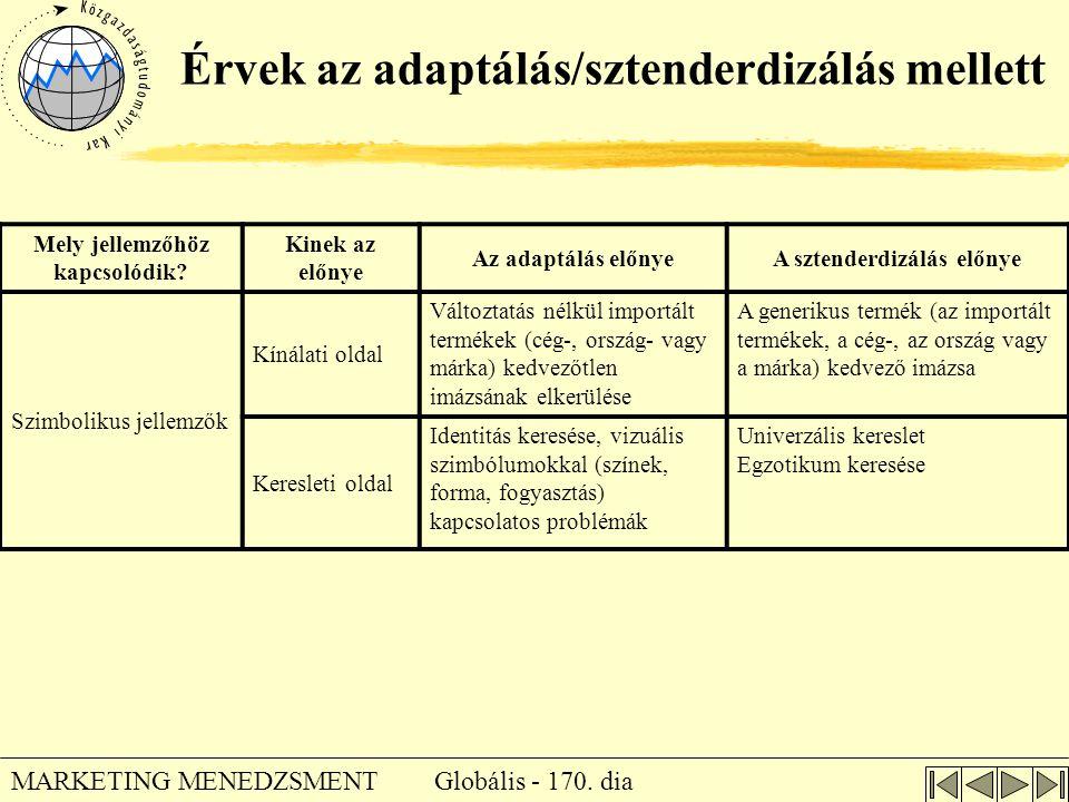 Globális - 170. dia MARKETING MENEDZSMENT Érvek az adaptálás/sztenderdizálás mellett Mely jellemzőhöz kapcsolódik? Kinek az előnye Az adaptálás előnye