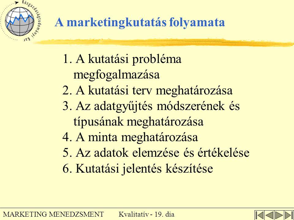 Kvalitatív - 19. dia MARKETING MENEDZSMENT 1. A kutatási probléma megfogalmazása 2. A kutatási terv meghatározása 3. Az adatgyűjtés módszerének és típ