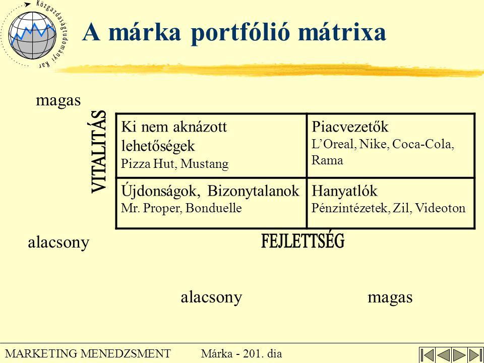 Márka - 201. dia MARKETING MENEDZSMENT A márka portfólió mátrixa magas Ki nem aknázott lehetőségek Pizza Hut, Mustang Piacvezetők L'Oreal, Nike, Coca-